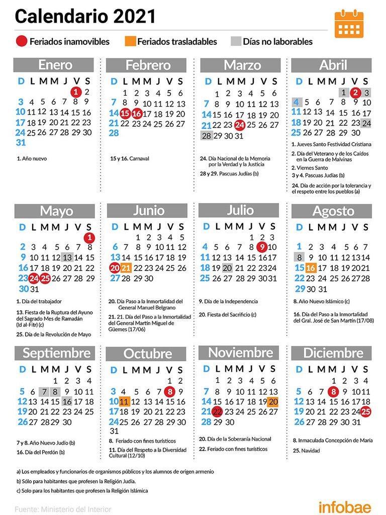 Feriados en la Argentina: así será el calendario oficial del 2021